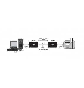 D1315 Series IFS RS-485 Point-to-Point Transmitters (4-wire)