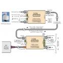 Transmission Multiplexeur Videos VDS-2700 -