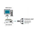 Encodeur vidéo HDMI sans ventilateur ION -E100-HD