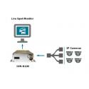 Décodeur vidéo HD Quad H.264 ION-R100 -