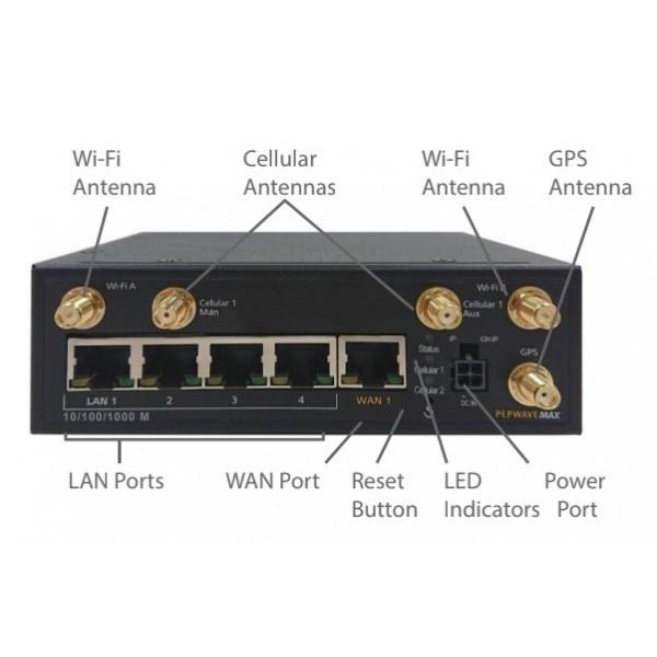 Routeur cellulaire avec modem avancé LTE intégré MAX BR1 Pro