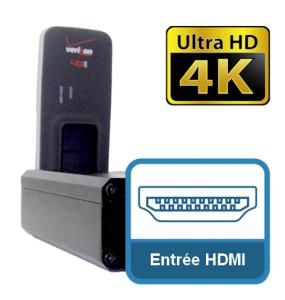 Sky Drone Link 4K Kit de transmission 4G