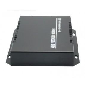 Encodeur video HDMI vers IP HEVC H.265 H.264 Loop sortie HDMI