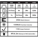 NITECORE Rechargeable USB-C torche tactique