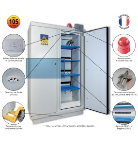 Armoire de securite stockage charge batterie lithium ion