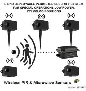 Tactical Ultra low power sensor PIR Microwave radar Transmitter & Receiver 433Mhz Pelco
