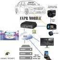 ANPR LAPI Kit d'intégration vehicule 5~50mm infrarouge 940 nm - Number Plate Recognition