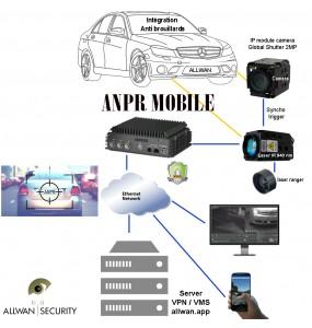 ANPR2KIT Kit d'intégration LAPI 5~50mm infrarouge 940 nm