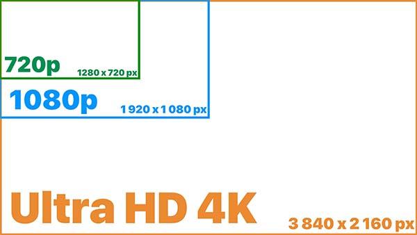 110TARGET caméra marine 4K 8Mp 4096 2160